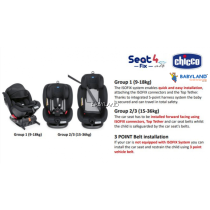 Chicco Seat 4 Fix Air Car Seat 0-36kg